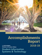 2018-19 Accomplishments Report cover image